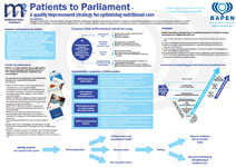 Patients to Parliament